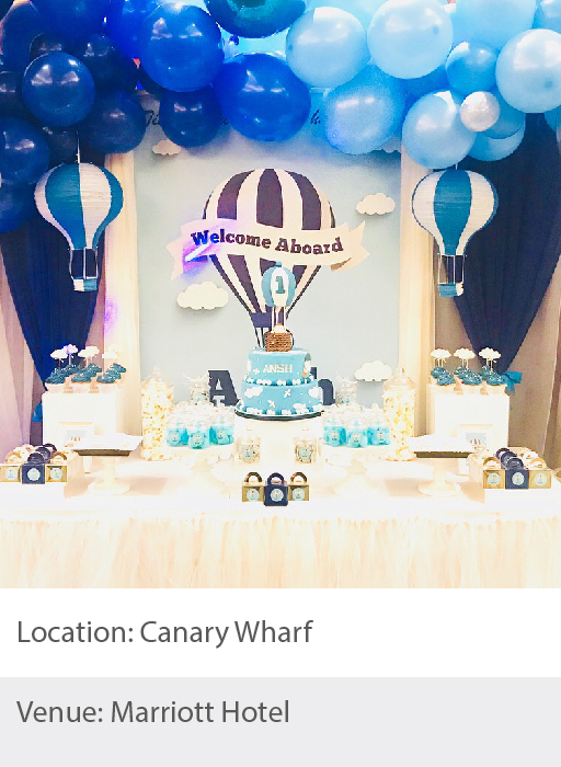 Children's Party Venues Canary Wharf